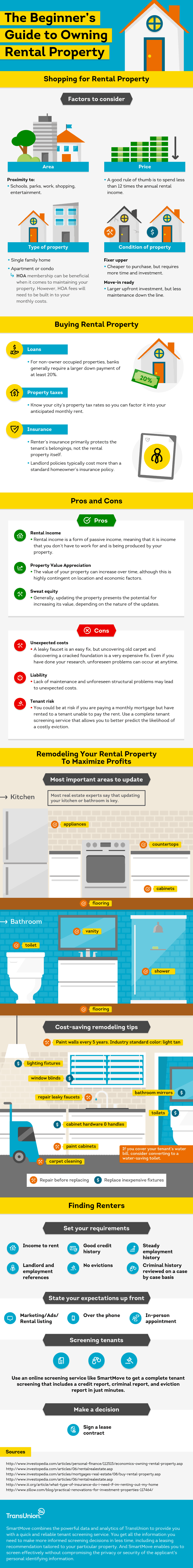 Beginner's Guide To Owning Rental Property [INFOGRAPHIC]