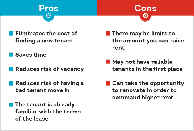 pros and cons of renewing an existing lease