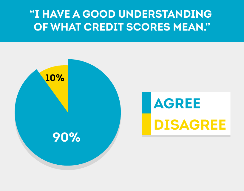 landlords understand credit score reports