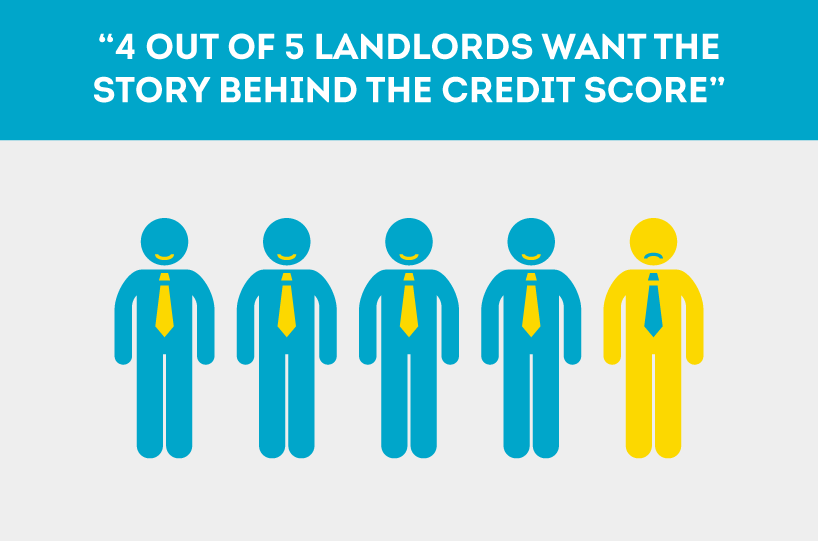 The applicant's credit score alone doesn't tell the whole story for a full tenant screening evaluation